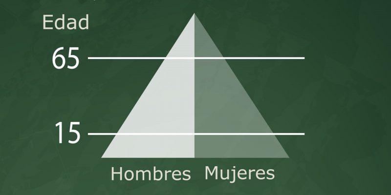 piramide progresiva