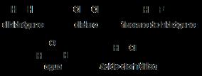 Enlaces simples, dobles y triples