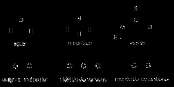 molécula inorgánica