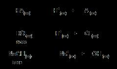 Cómo se forman los ácidos, bases y sales