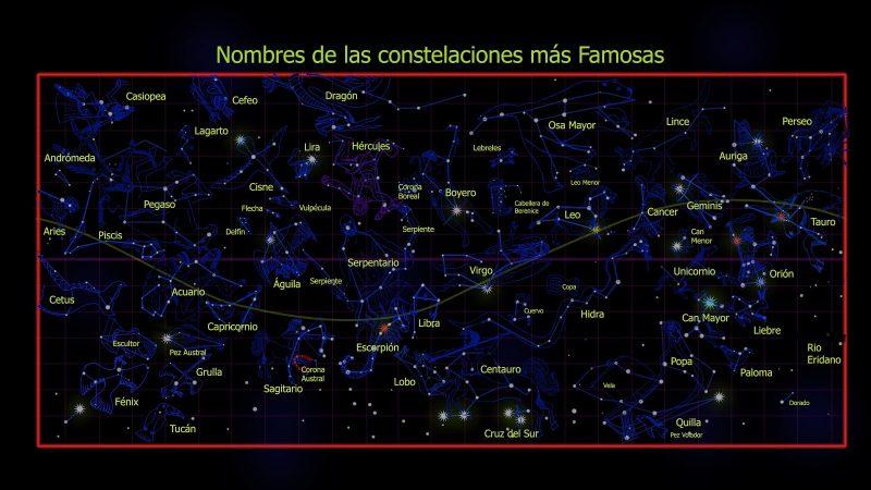 constelaciones famosas