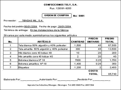 codigo mercantil español pdf