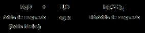 Cómo se forman los hidróxidos
