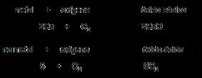 Cómo se nombran los óxidos