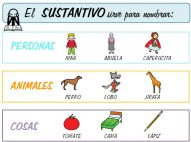 Sustantivos para niños