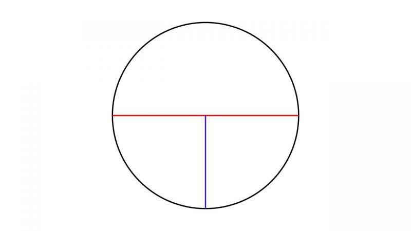 circulo - area
